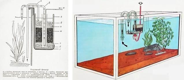 Маленький фильтр для аквариума