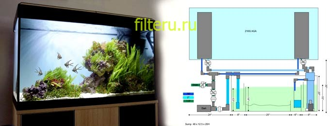 Нужен ли для аквариума внешний фильтр