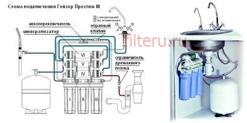 Трехступенчатые фильтры для воды