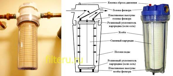 Фильтр колба для холодной воды и для горячей — есть ли отличия