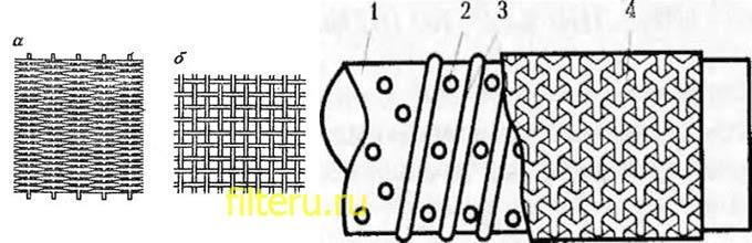 Как самому сделать фильтр для абиссинской скважины – колодца