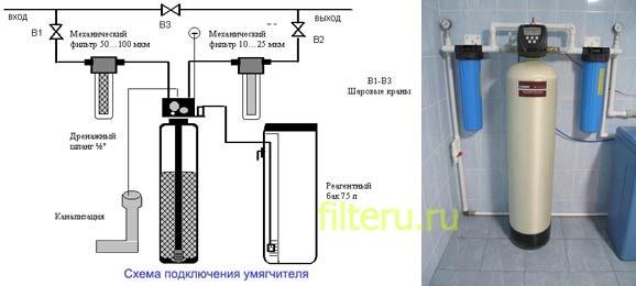 Основные методы умягчения воды