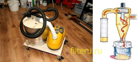 Пылесос с дополнительным циклонным фильтром