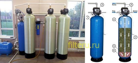 Сколько стоят картриджи обезжелезивания воды и как часто их надо менять