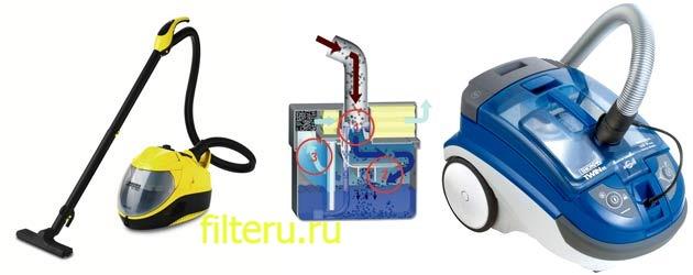 Пылесосы Томас и Керхер с аквафильтром