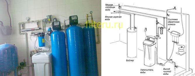 Рейтинг фильтров для умягчения воды бытовой