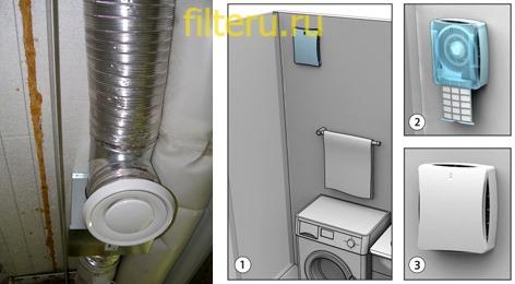 Типы вытяжных устройств с фильтрами