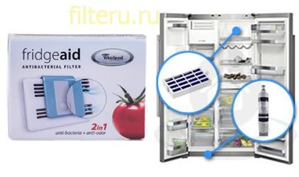 Антибактериальный фильтр в холодильнике