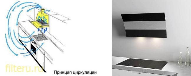 Как работает вентилятор с угольным фильтром