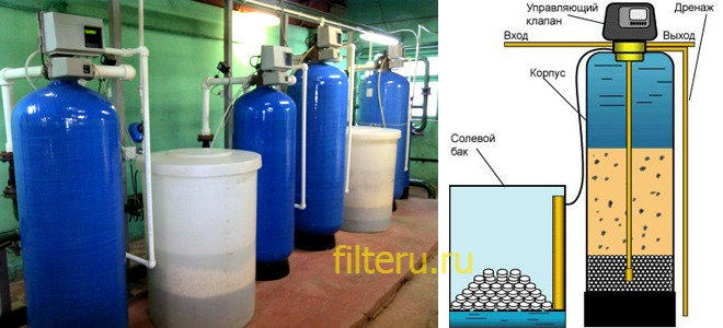 Как действует таблетированная соль для фильтров и систем очистки воды
