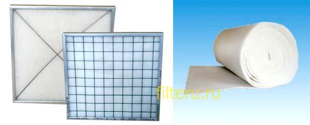 Фильтры предварительной очистки