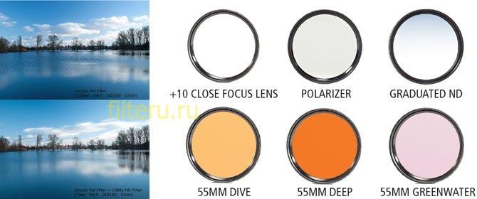 Виды фильтров для объективов