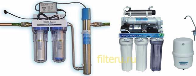 Виды УФ фильтров для воды