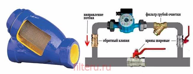 Как установить фильтр в систему отопления загородного дома