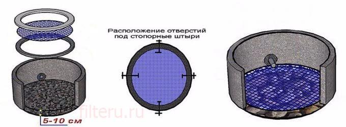 Виды донных фильтров для колодца