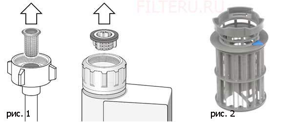 Как выглядит фильтр для посудомоечной машины Bosch