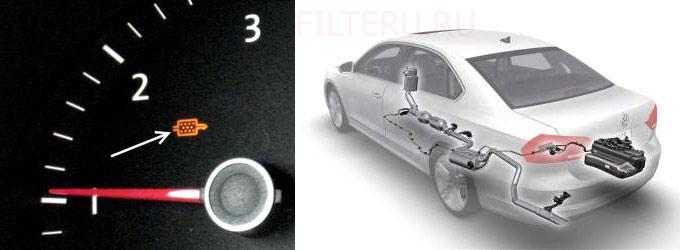 Способы регенерации сажевого фильтра дизельной машины