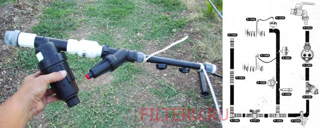 Принцип работы фильтра для капельного полива