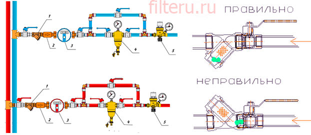 Схема установки фильтров грубой очистки воды