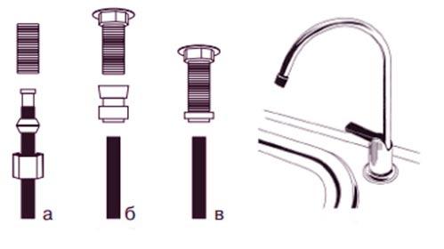 Вариации при подключении трубки к крану