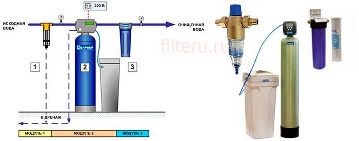 Система очистки воды от Барьер
