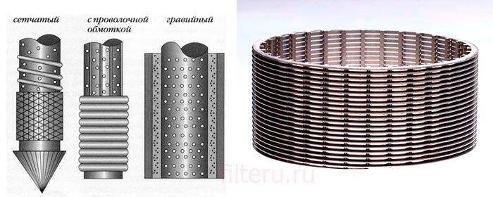 Проволочный фильтр для скважины