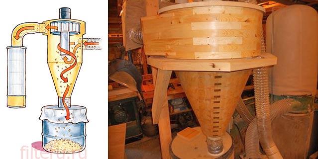 Как сделать циклонный фильтр для пылесоса