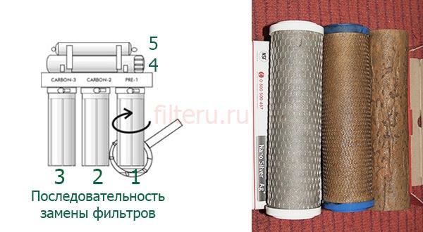Как заменить фильтры в системе обратного осмоса