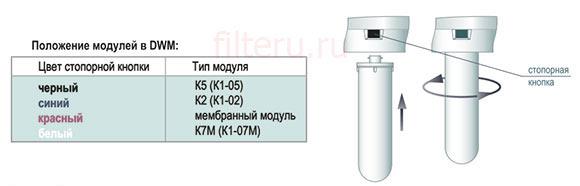 Замена модулей с фильтрами аквафор морион